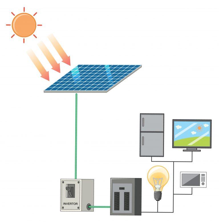 Energia solar. Una realidad FECE