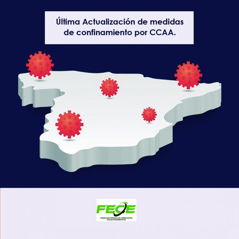 Medidas anti Covid19