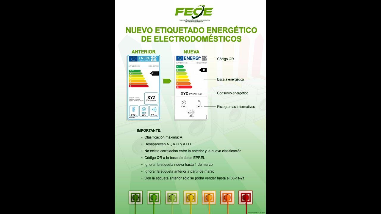 Video informativo sobre el nuevo etiquetado energético