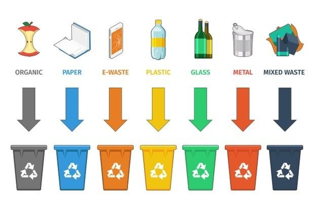 Reciclar en casa. ¿Cómo hacerlo?